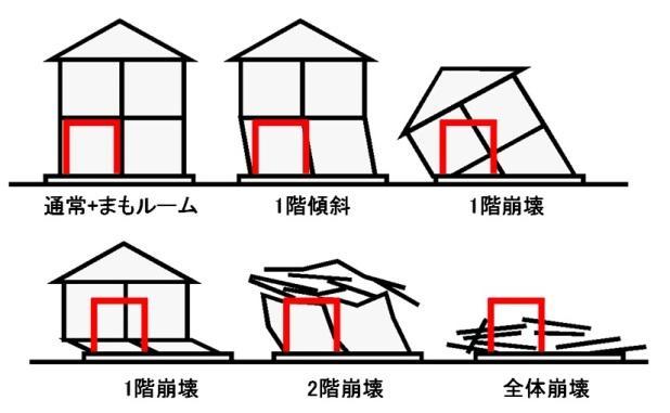 図-1 開発コンセプトイメージ