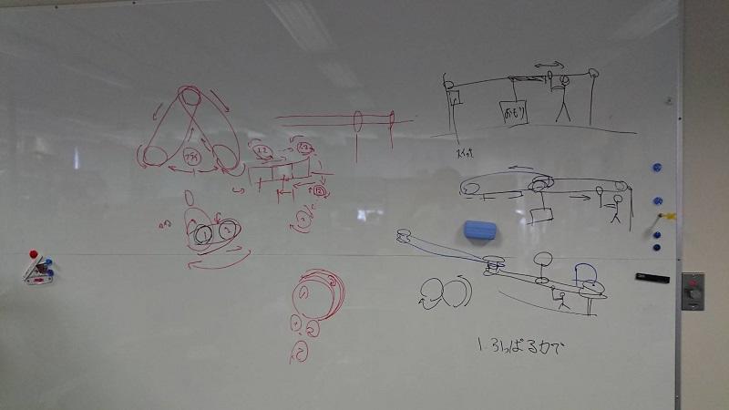 製作する作品の構成図