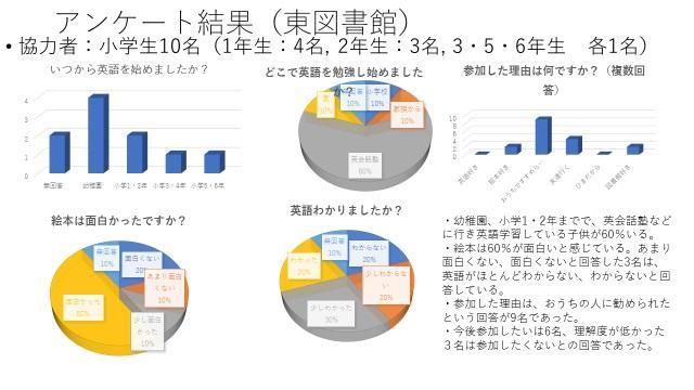(報告資料1)