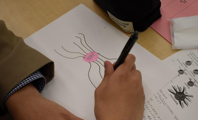 生徒も「春」をテーマに描いてみます