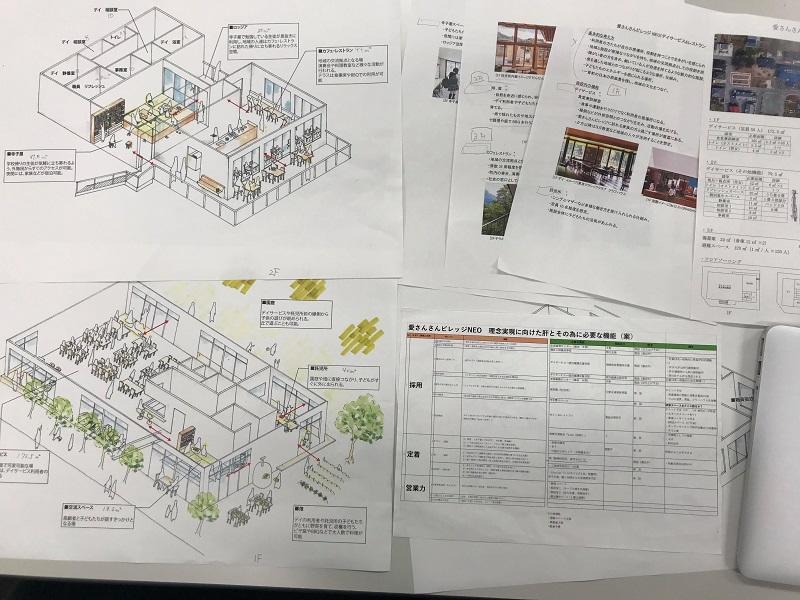 1.学生による福祉施設増設計画の提案
