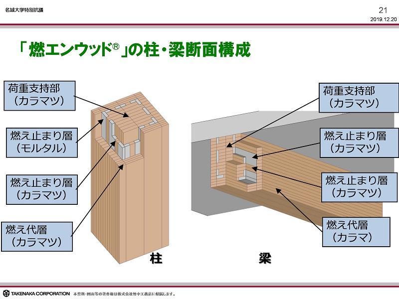木とモルタルを複合化した柱・梁の部材