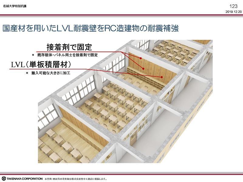 国産材を用いたLVL耐震壁をRC造建物の耐震補強
