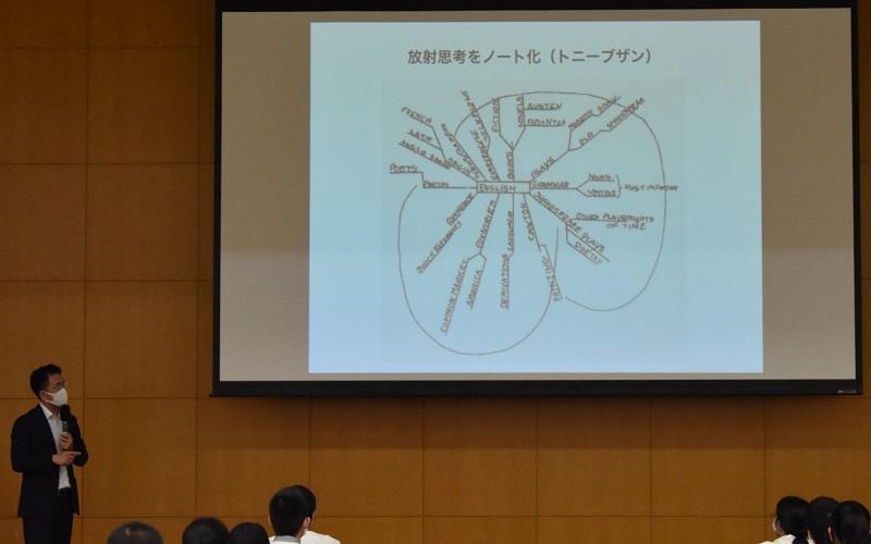 マインドマップの説明をする伊藤学校長