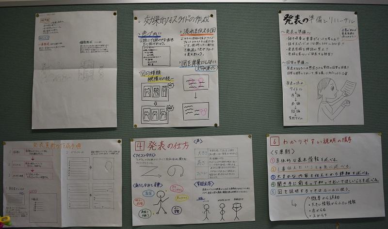 発表方法について各クラスでまとめたものを簡単なポスターにまとめて全体でシェアします。