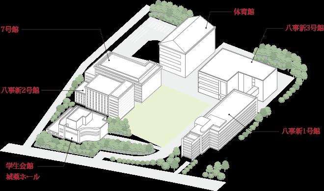 八事キャンパス