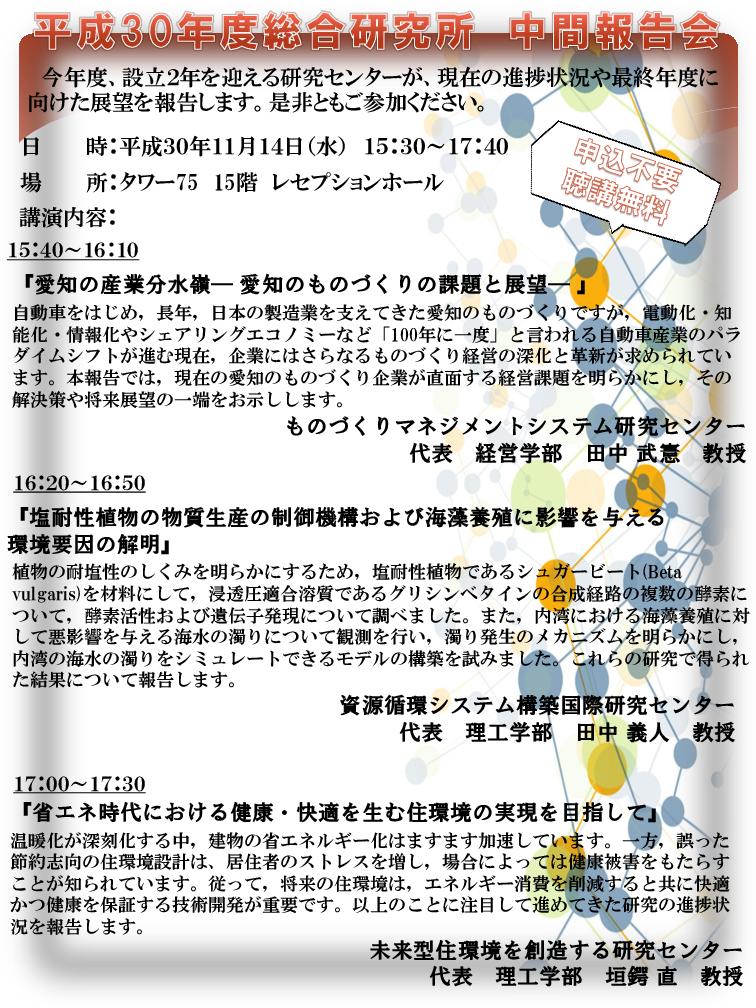 2019年度 総合研究所中間報告会