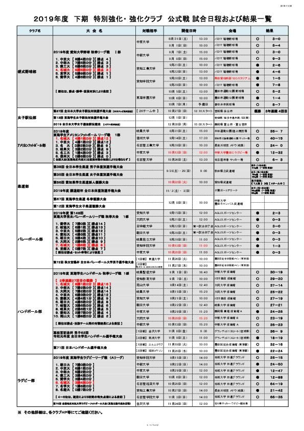 2019年度 特別強化・ 強化クラブ 試合日程および結果一覧(下期)