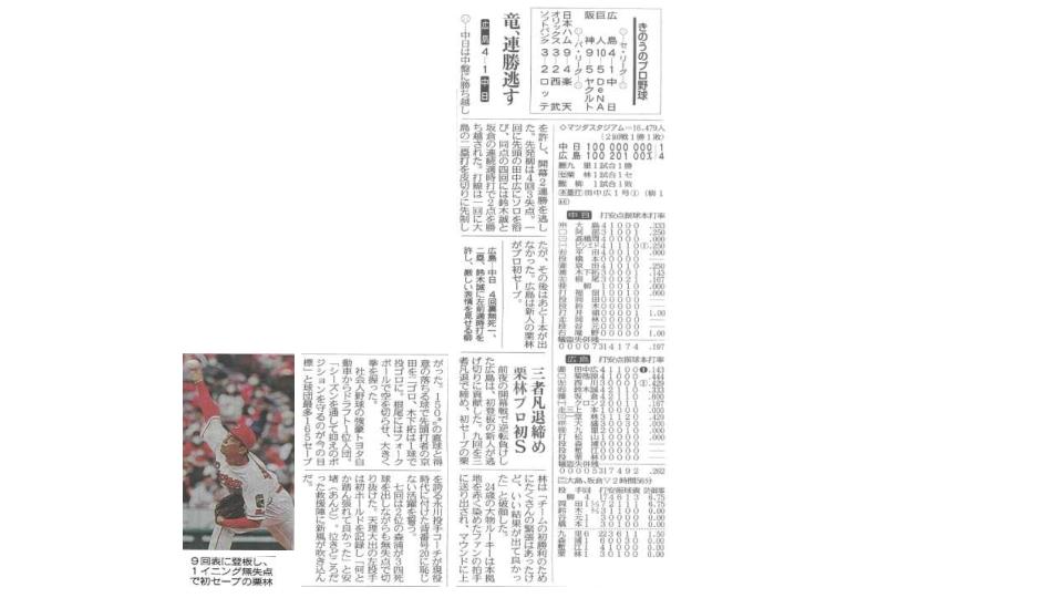2021年3月28日付中日新聞朝刊運動面の記事